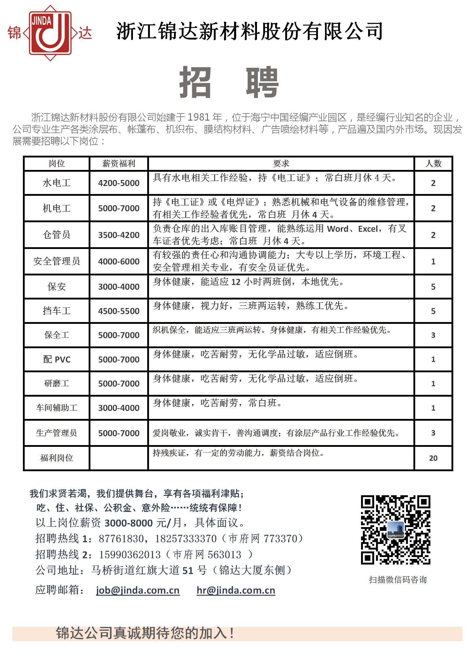 锦达招聘发布20200911_01.png